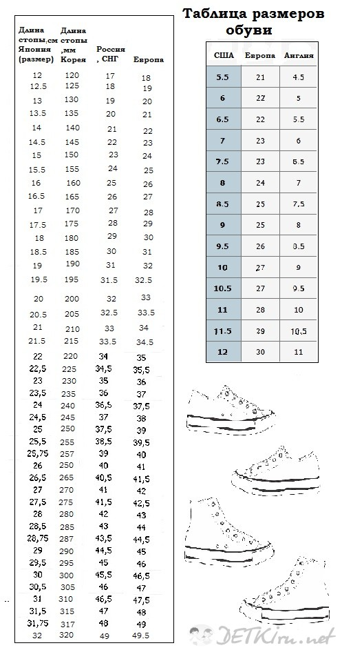 обувь для детей таблица размеров 1